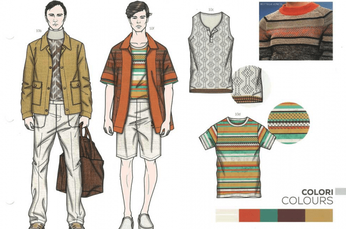 How To Design Knitwear
