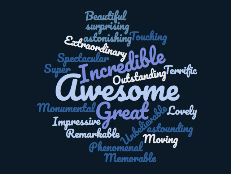 Superlatives Word Cloud