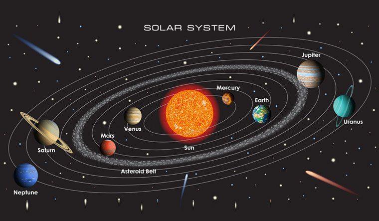 solar-system-planets-shut