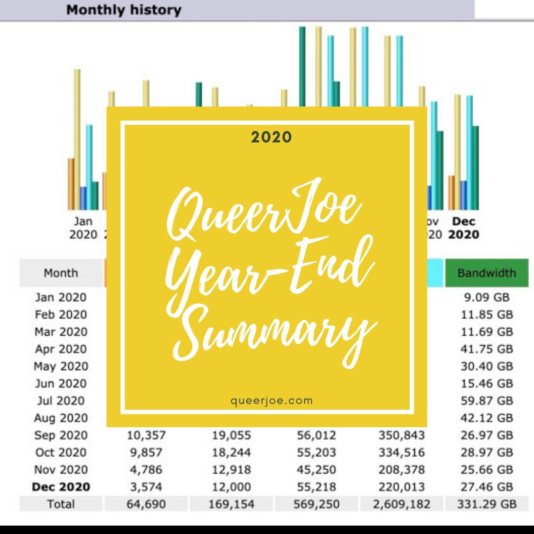 Year-End Blog Stats - QueerJoe Year-End Summary