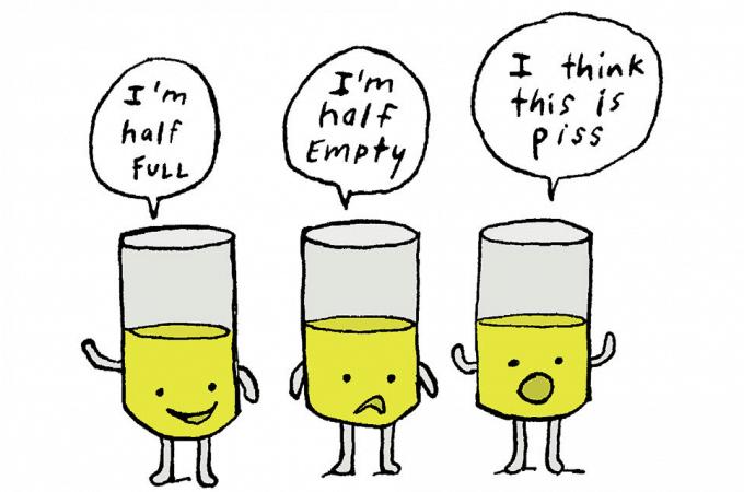 Optimist or Pessimist or Realist